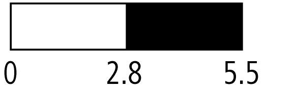 116U021